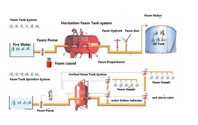 Pfas Industrial Services 1